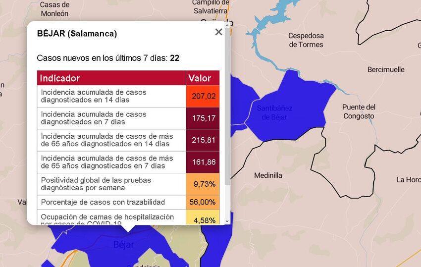 Continúa el repunte de contagios en Béjar con un registro de 22 nuevos casos en la última semana